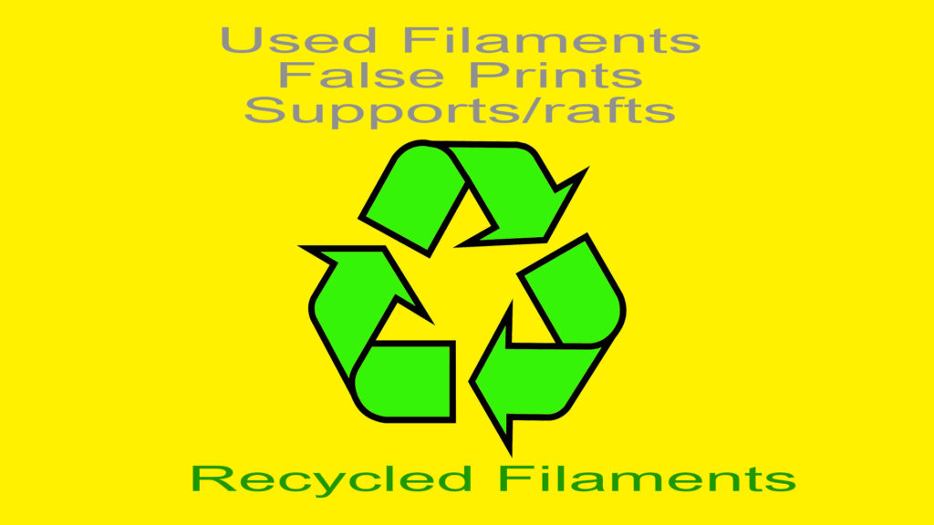recycled filaments